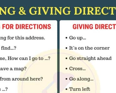 Asking for and Giving Directions in English 2