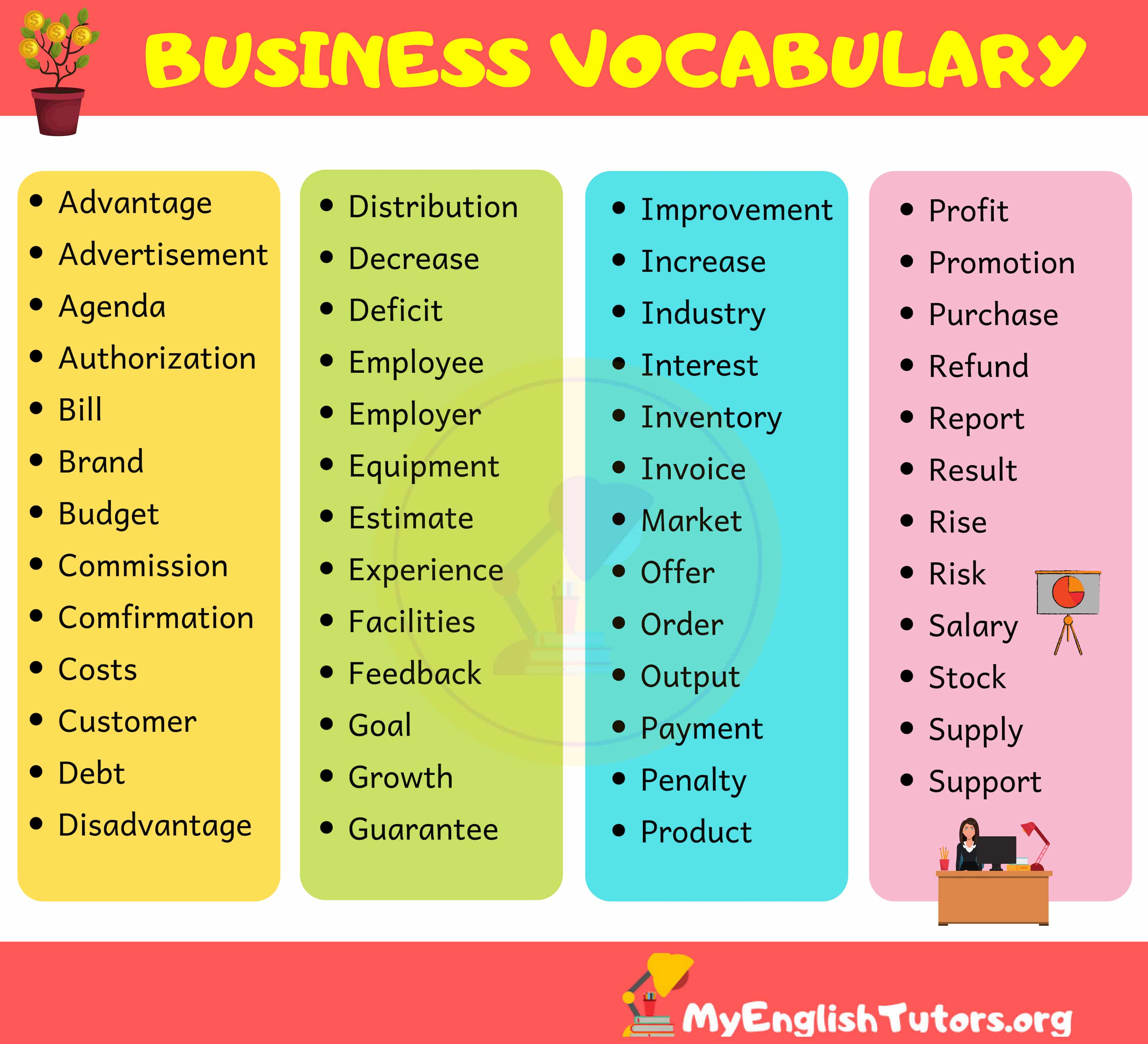 Business Vocabulary Word List
