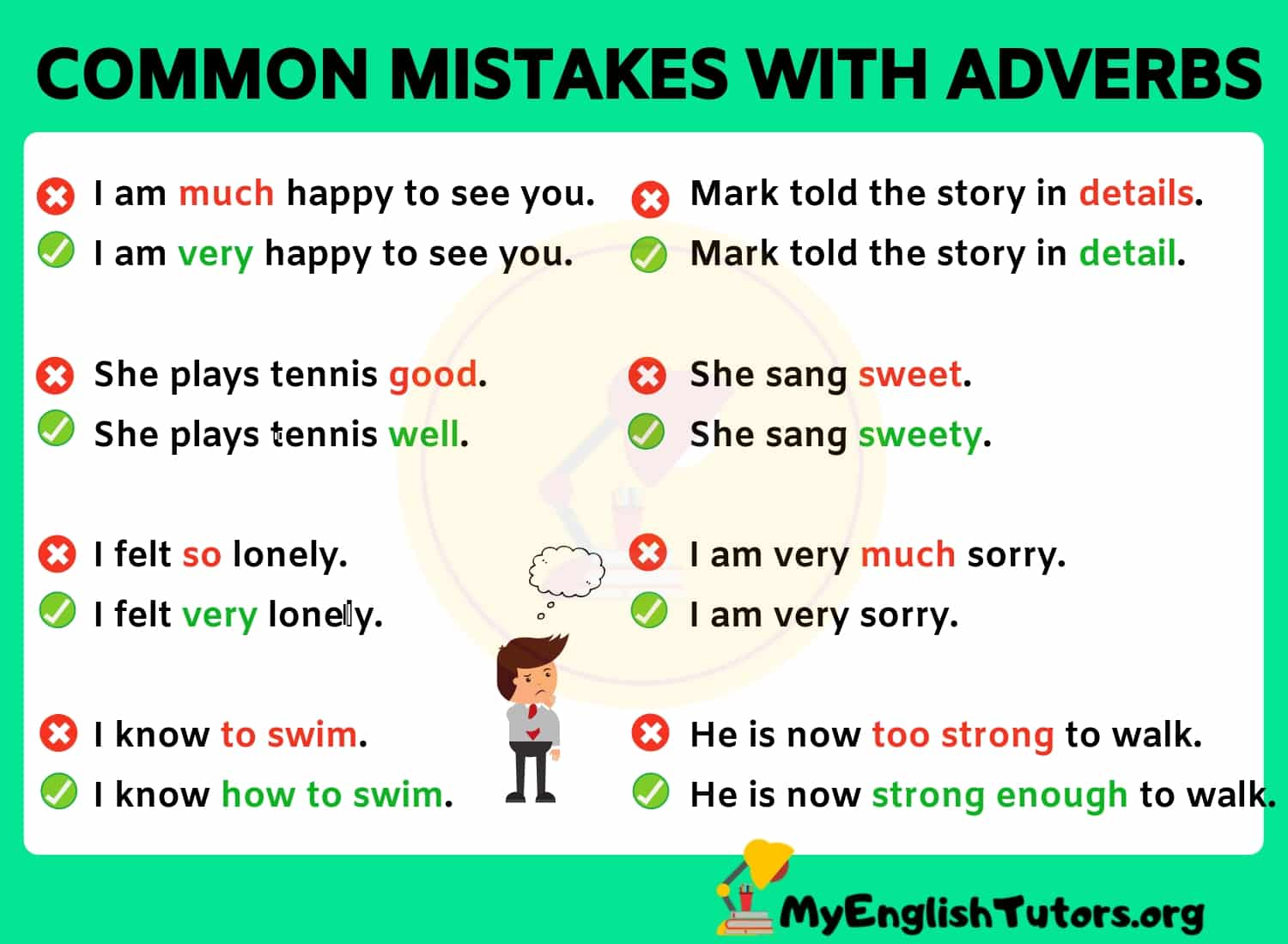 Common Mistakes in the Use of Adverbs