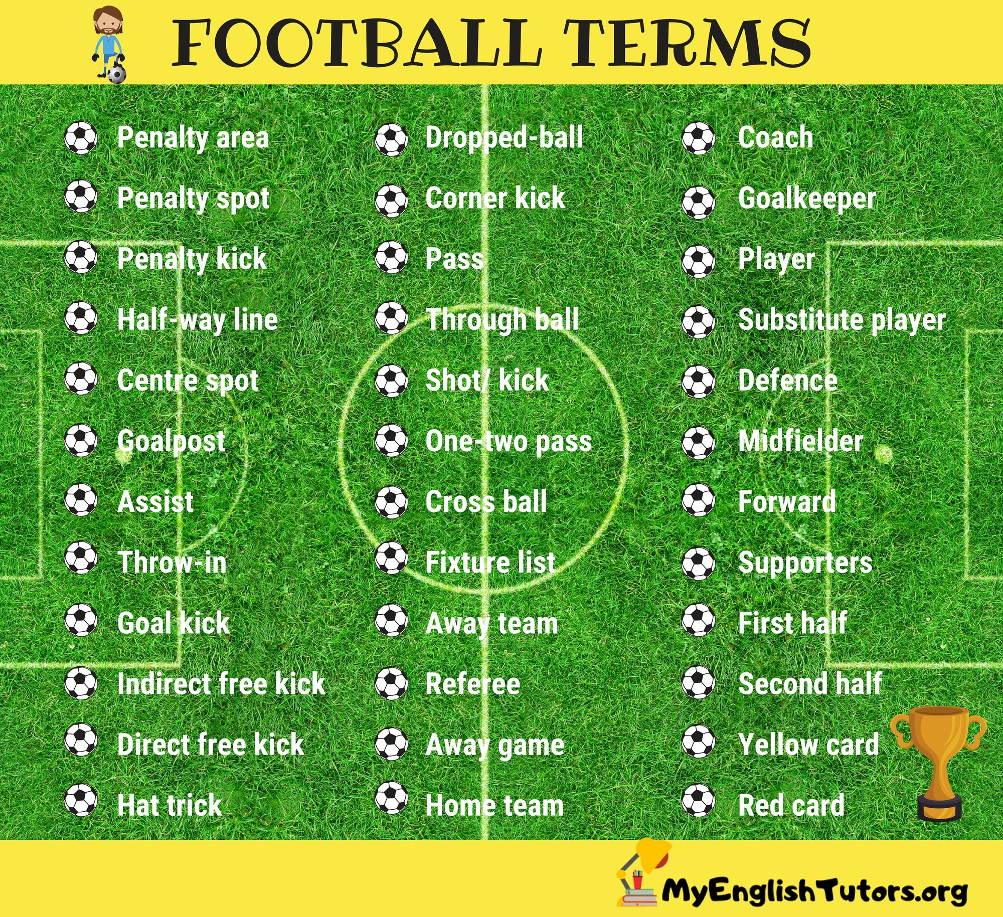 Football Terms and Phrases