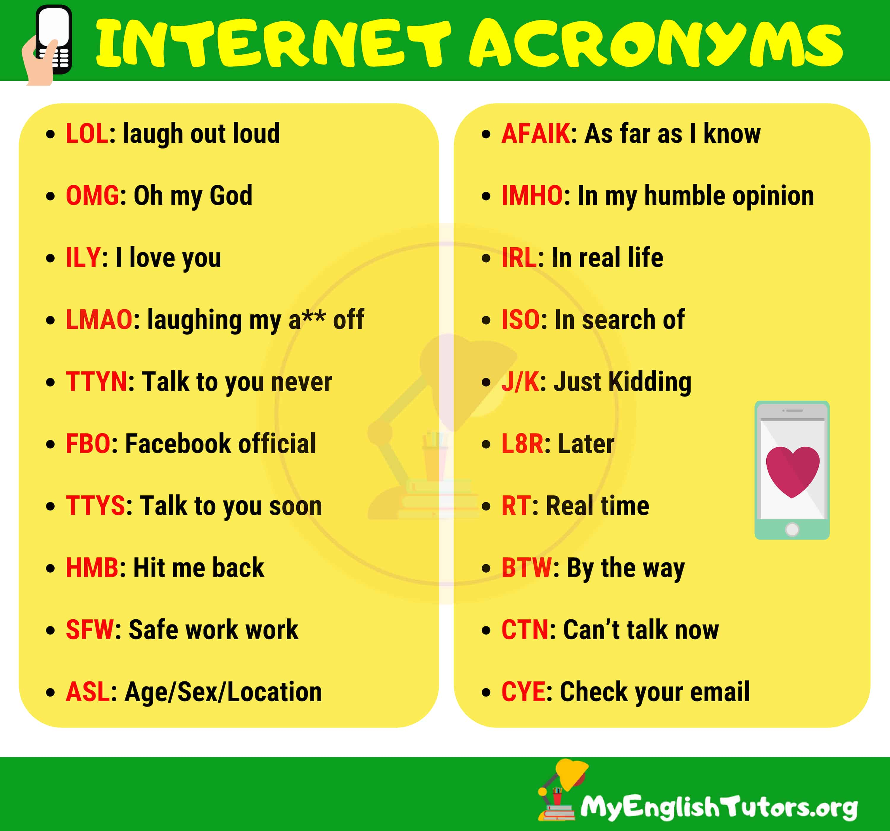List of Common Internet Acronyms in English