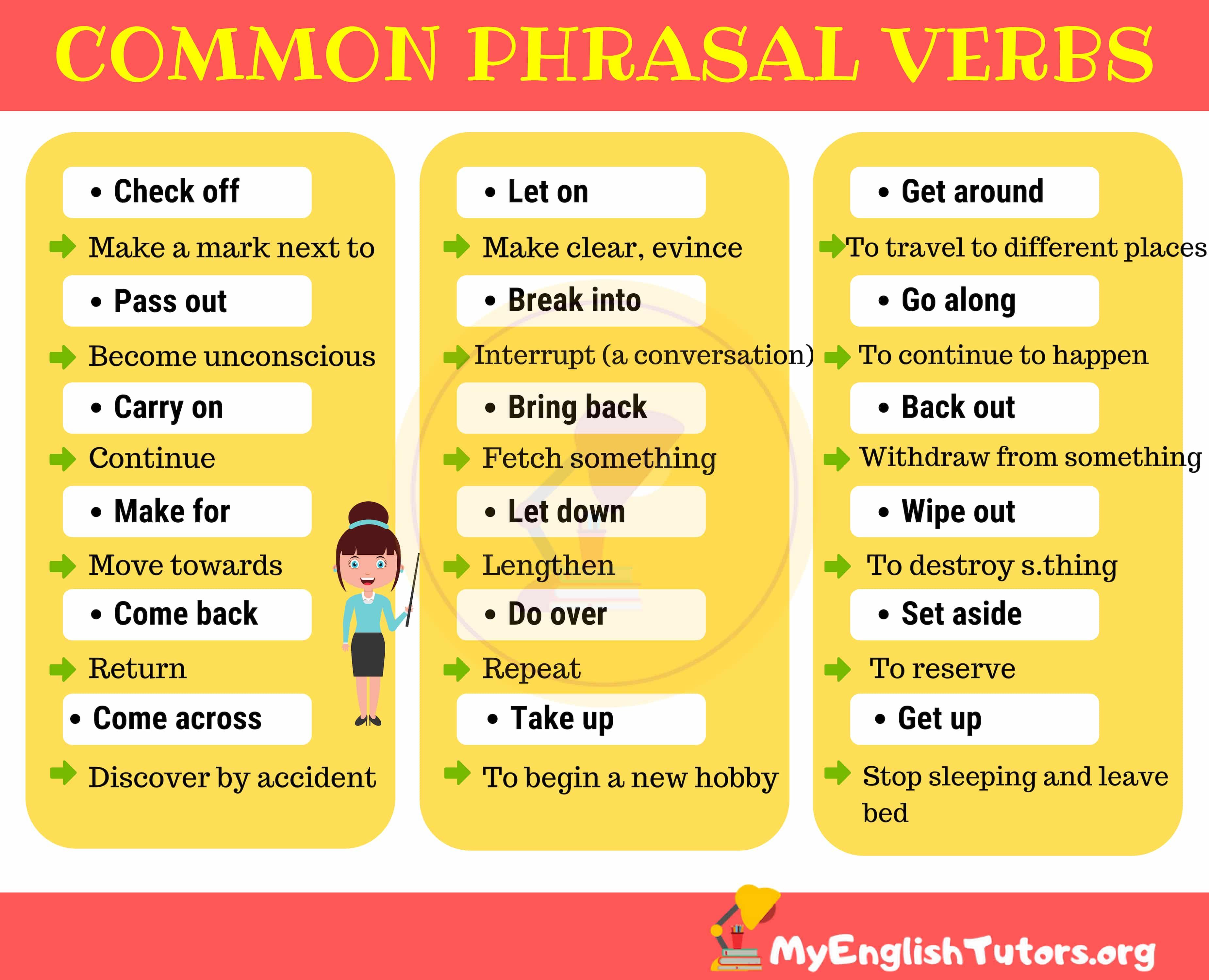 PhrasalVerbs List