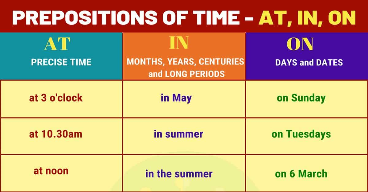 How to Use Prepositions of Time AT - IN - ON! 1