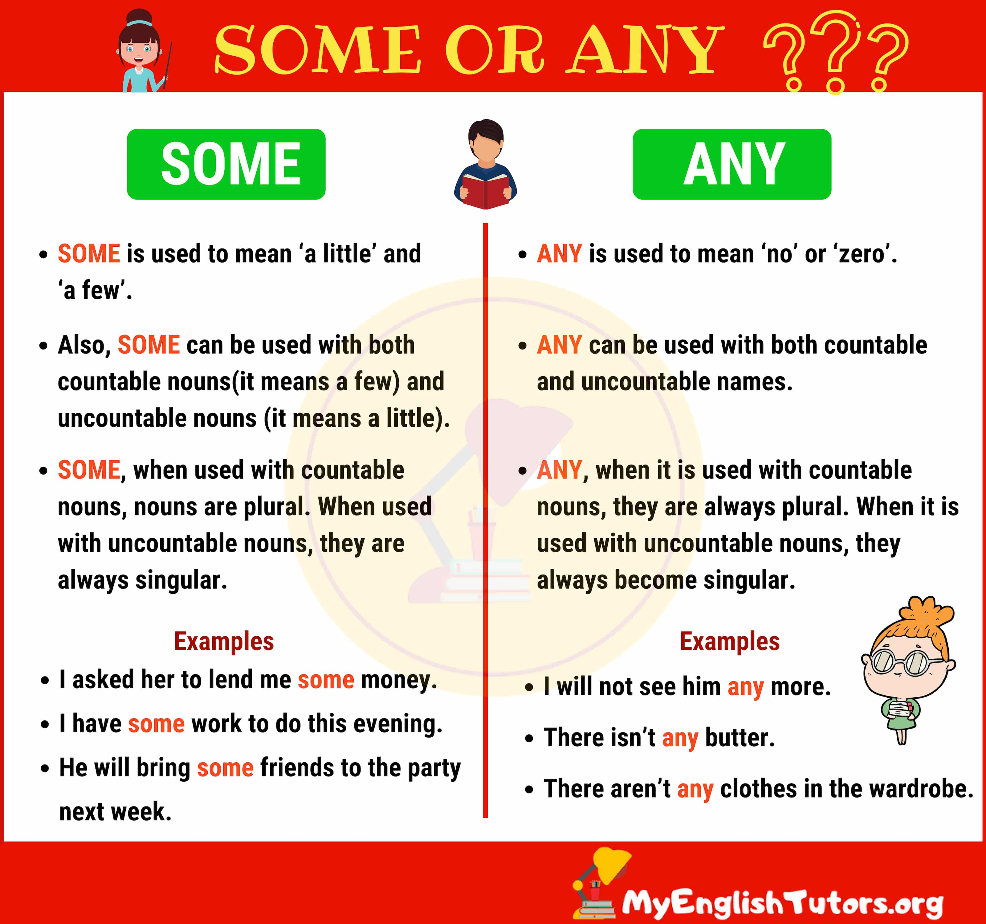 The Differences Between SOME and ANY