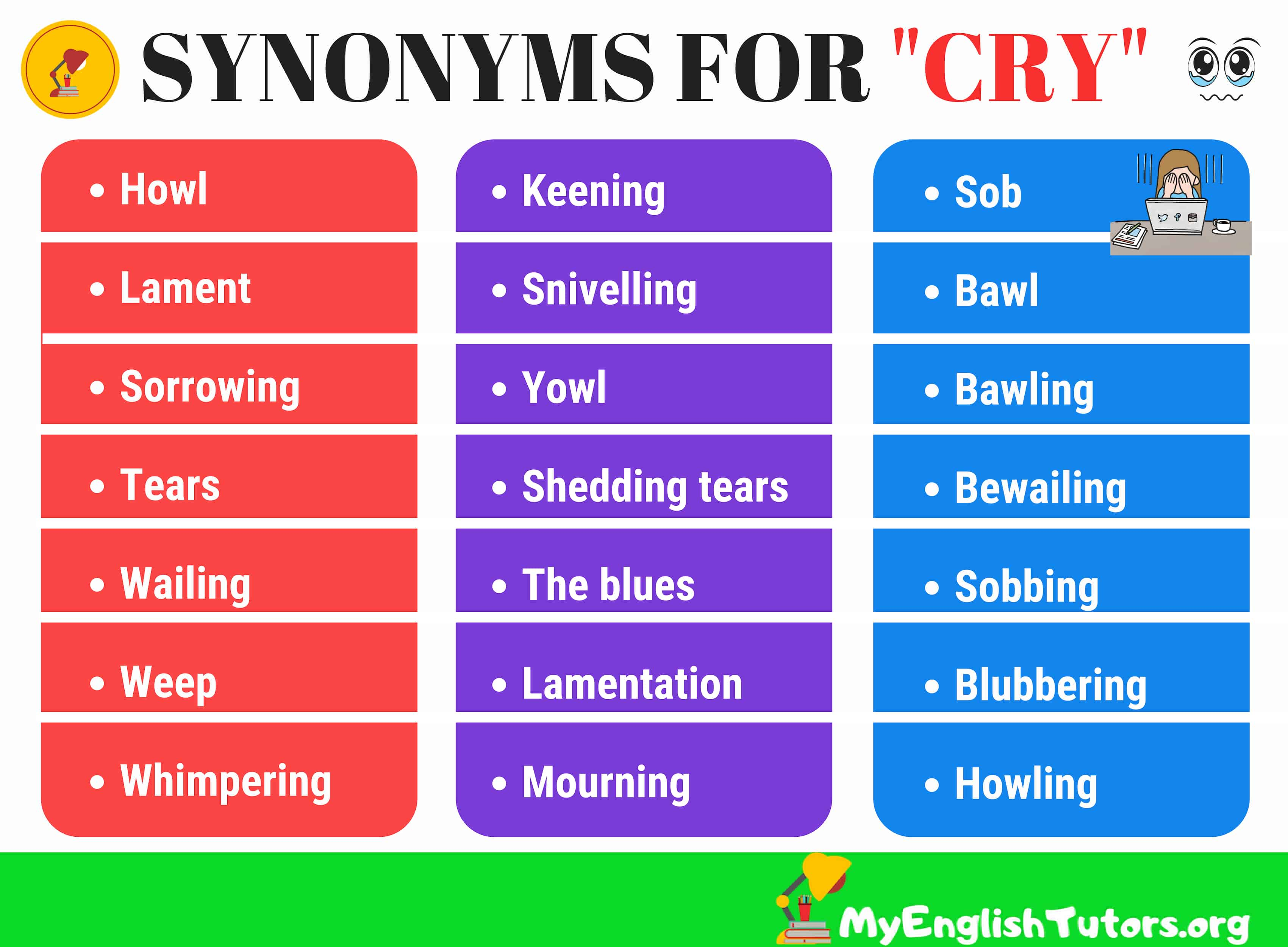 CRY Synonyms: Other Words for CRY