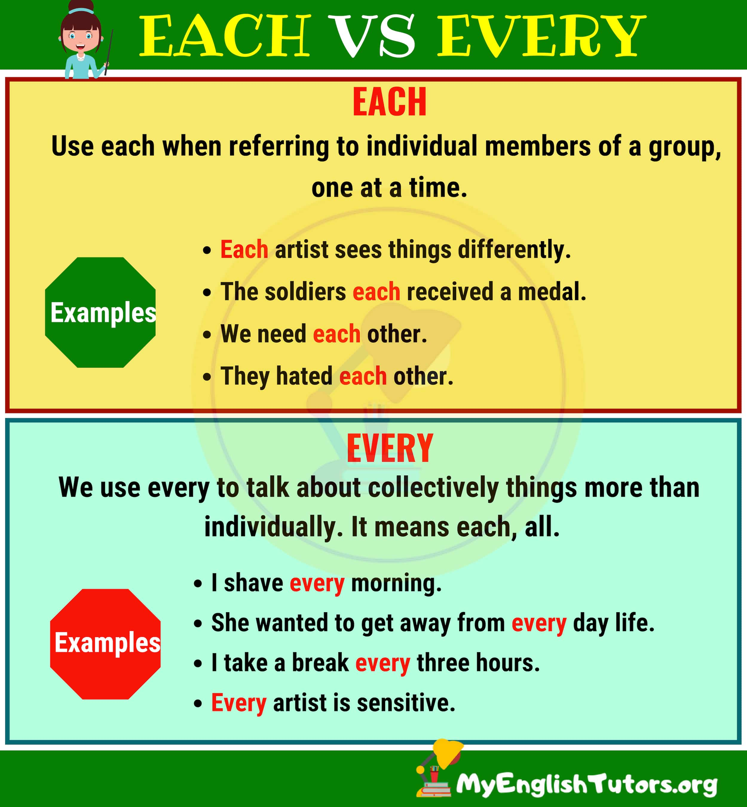 EACH vs EVERY : What are the Differences?