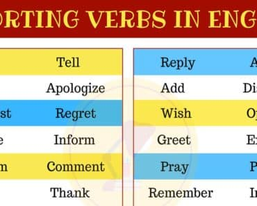 Reporting Verbs in English Grammar 2