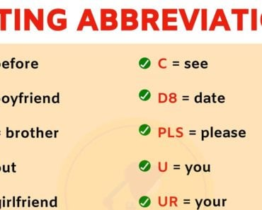Popular Texting Abbreviations and Internet Acronyms in English 1