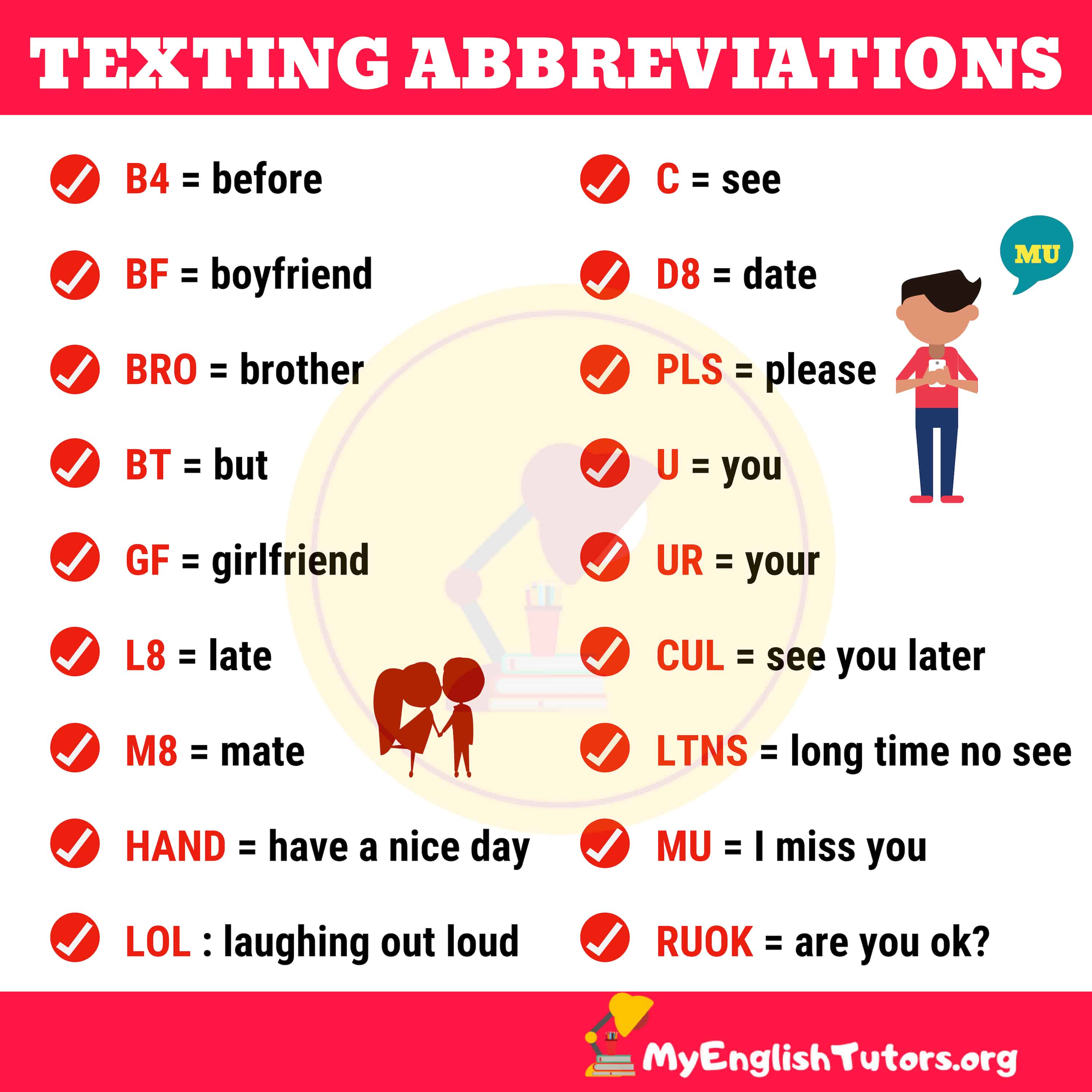 Popular Texting Abbreviations in English
