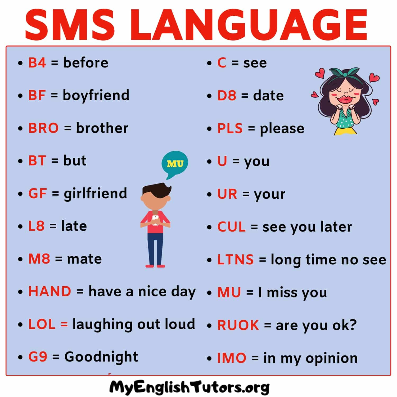 Texting Abbreviations: List of Interesting Texting Abbreviations in English