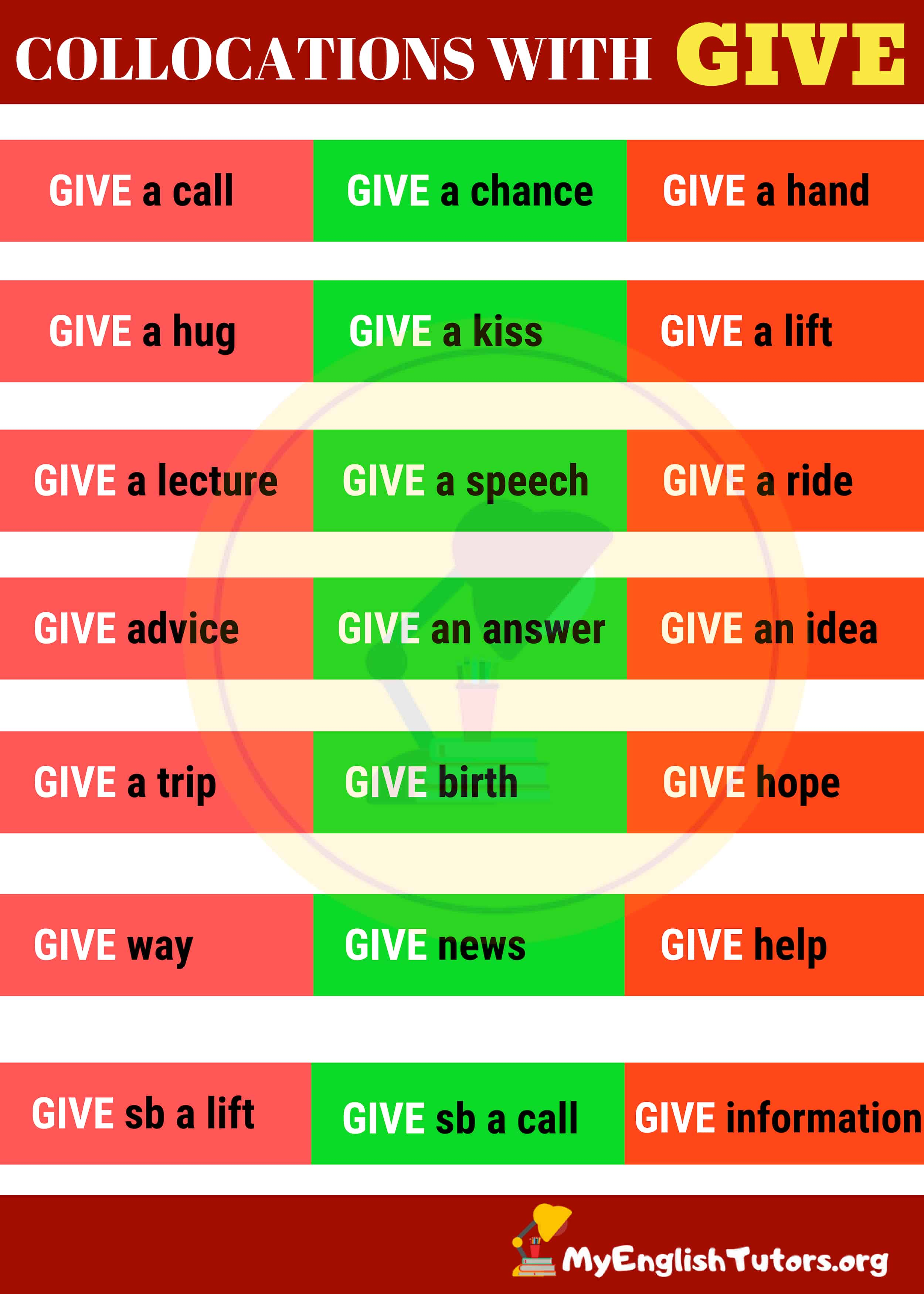 40+ Common English Collocations with GIVE