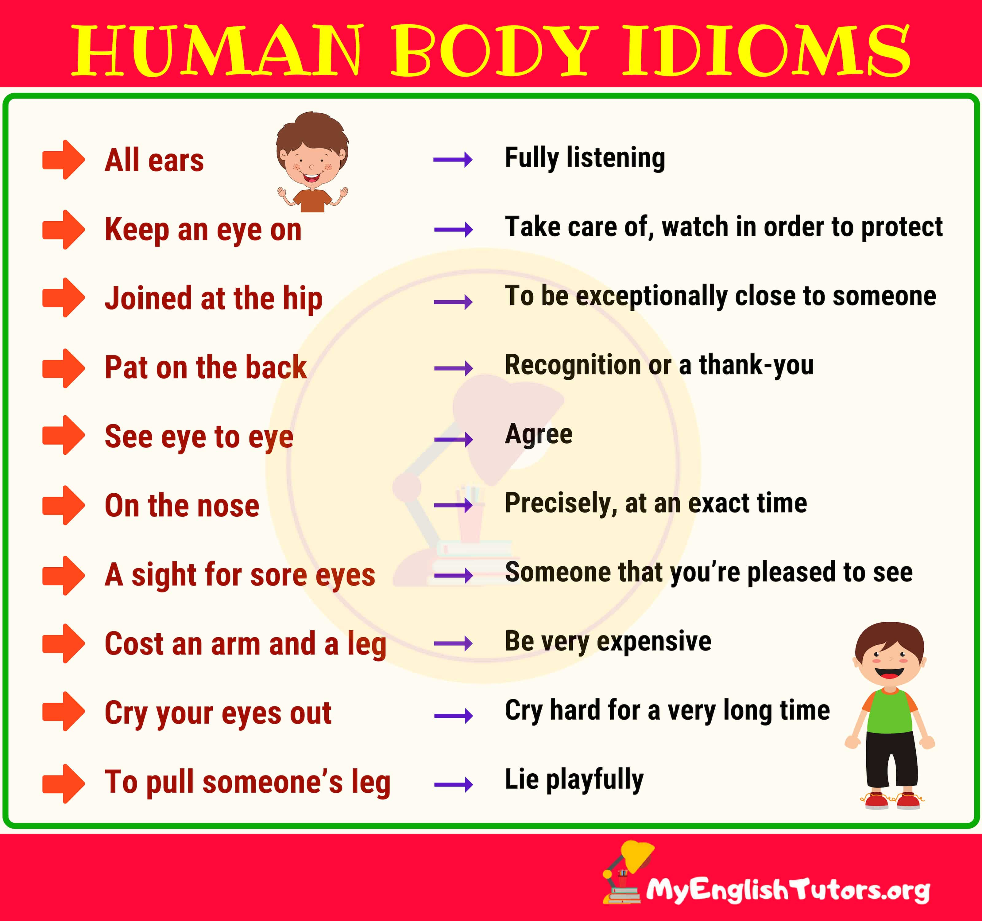 Interesting Idioms with Body Parts
