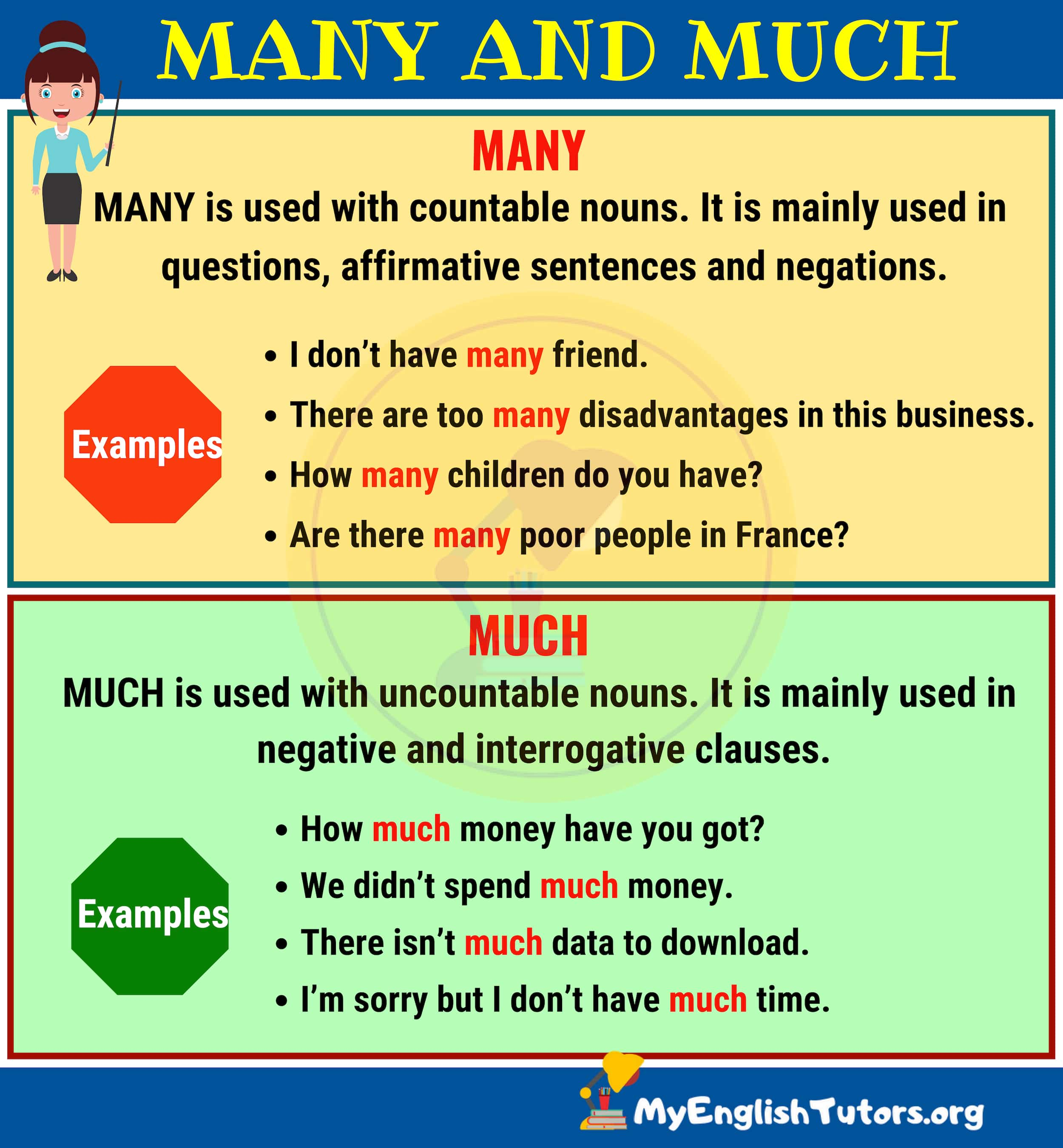 When to Use MUCH vs MANY in English