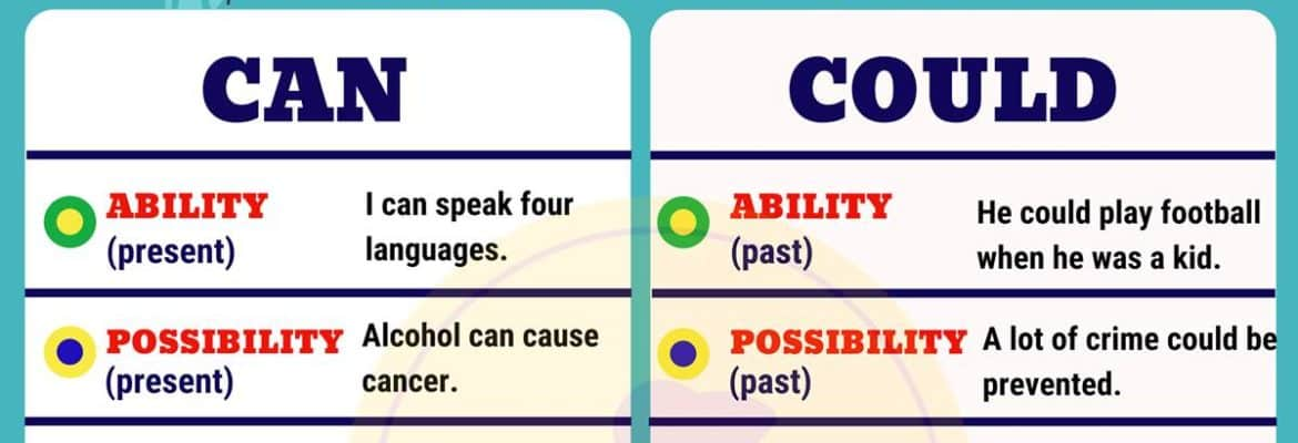 The Differences Between CAN vs COULD 3