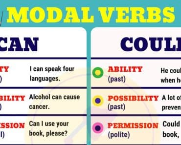 CAN vs COULD: The Differences Between COULD vs CAN in English 2