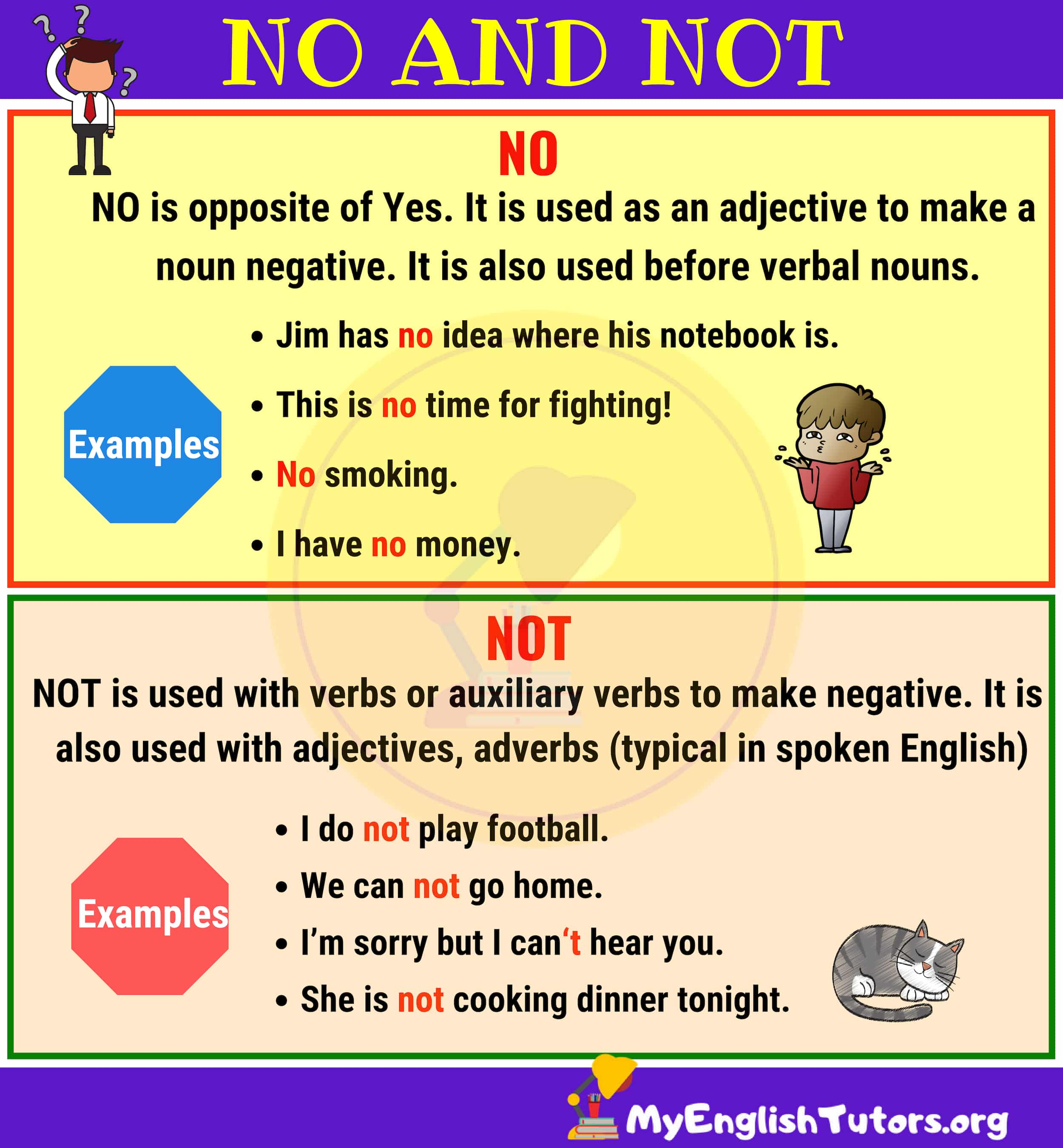 NO vs NOT: Commonly Confused Words in English