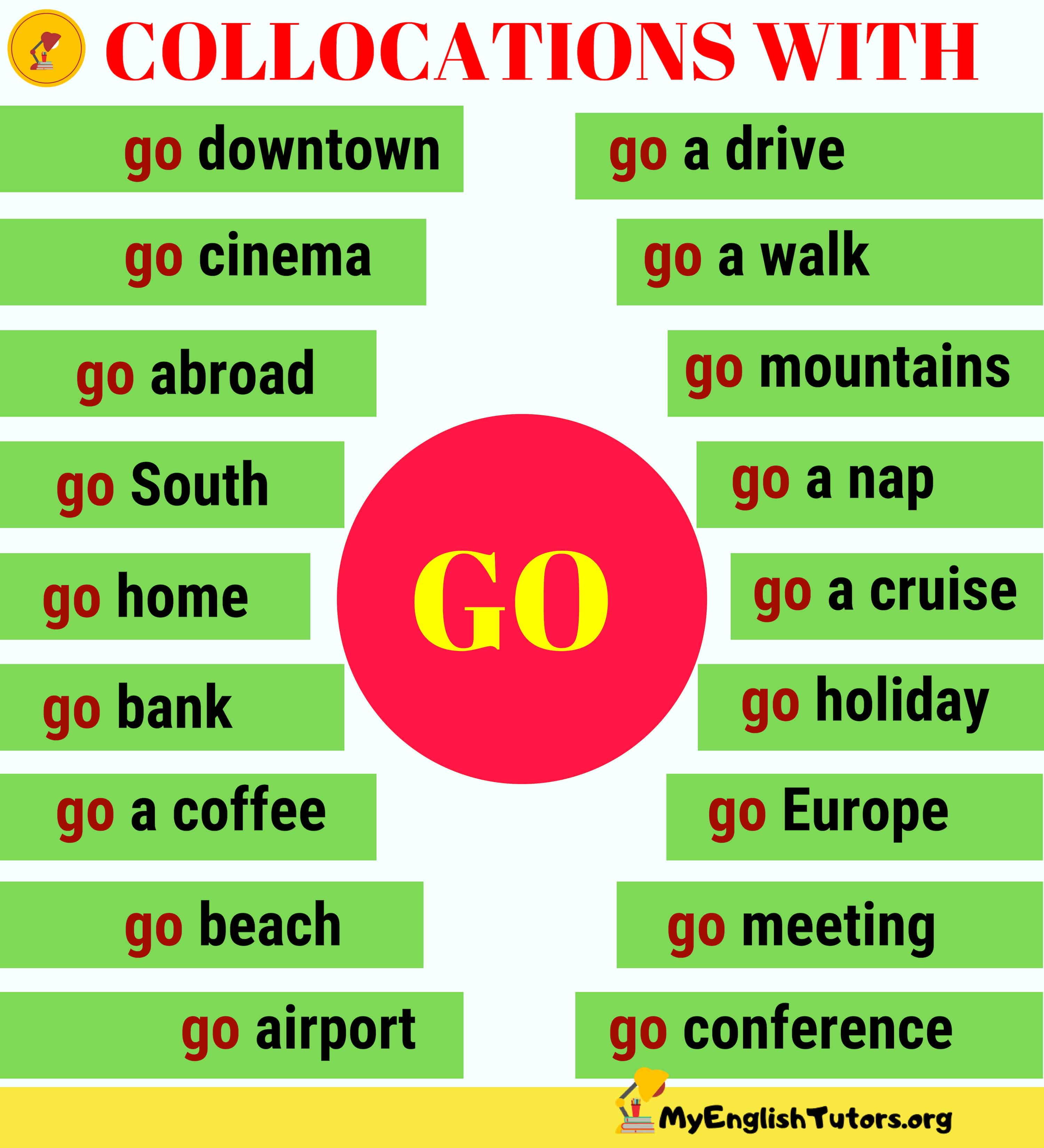 Common Collocations with GO