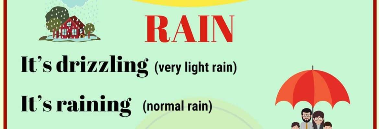 RAIN Vocabulary: English Vocabulary to Talk about RAIN 2