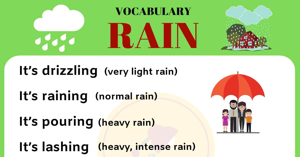 RAIN Vocabulary: English Vocabulary to Talk about RAIN 1