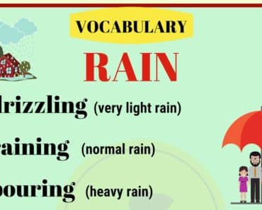 RAIN Vocabulary: English Vocabulary to Talk about RAIN 4