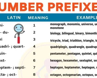 List of Common Number Prefixes in English 7