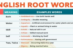 Root Words: Boost Your English Vocabulary With 45 Root Words 20