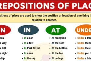 Preposition Examples: List of Common Prepositions of Place in English 3