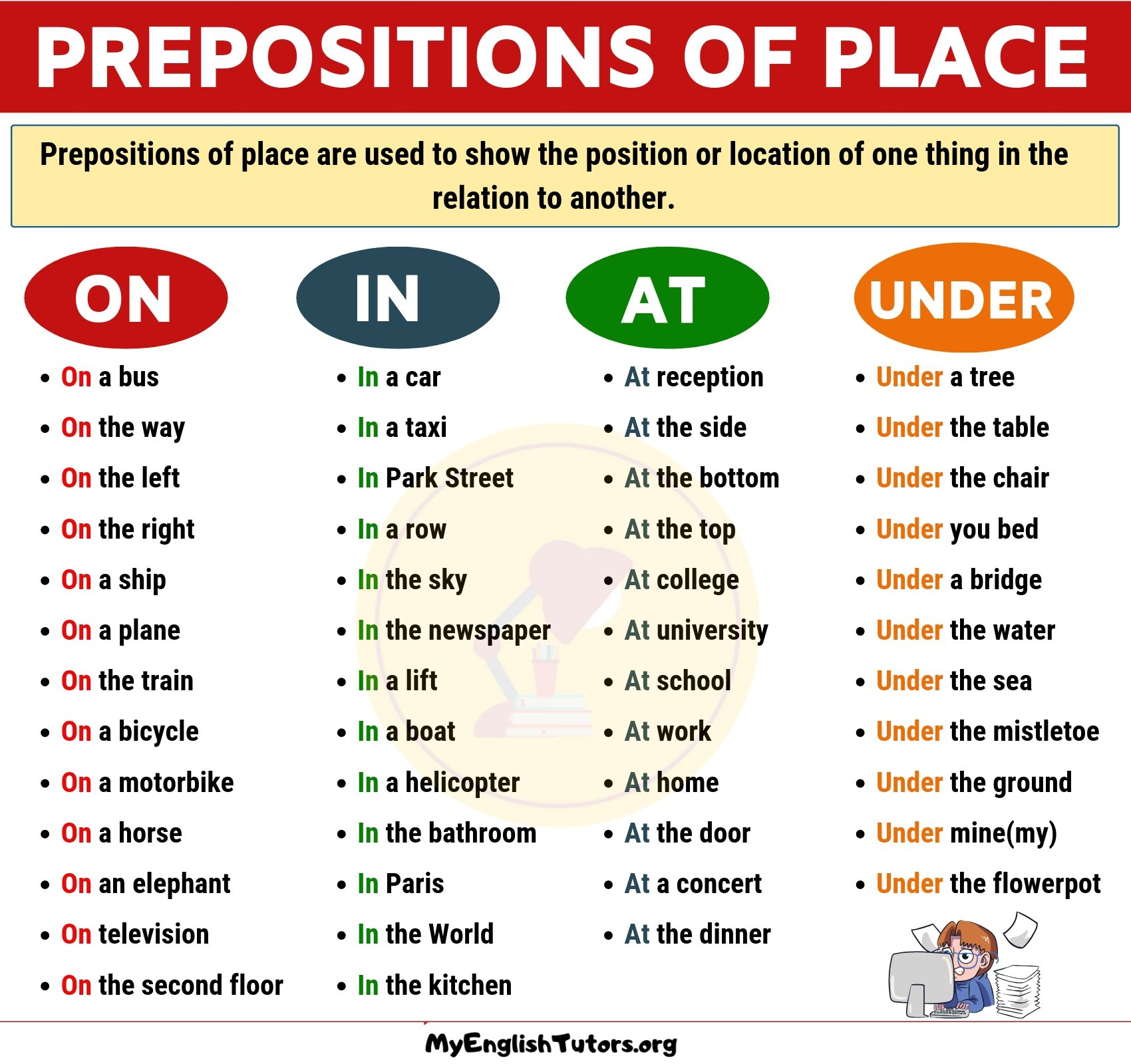 Preposition Examples: List of Common Prepositions of Place in English