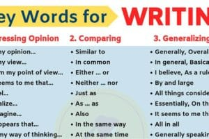 Linking Words | Key Words for Writing in English 11