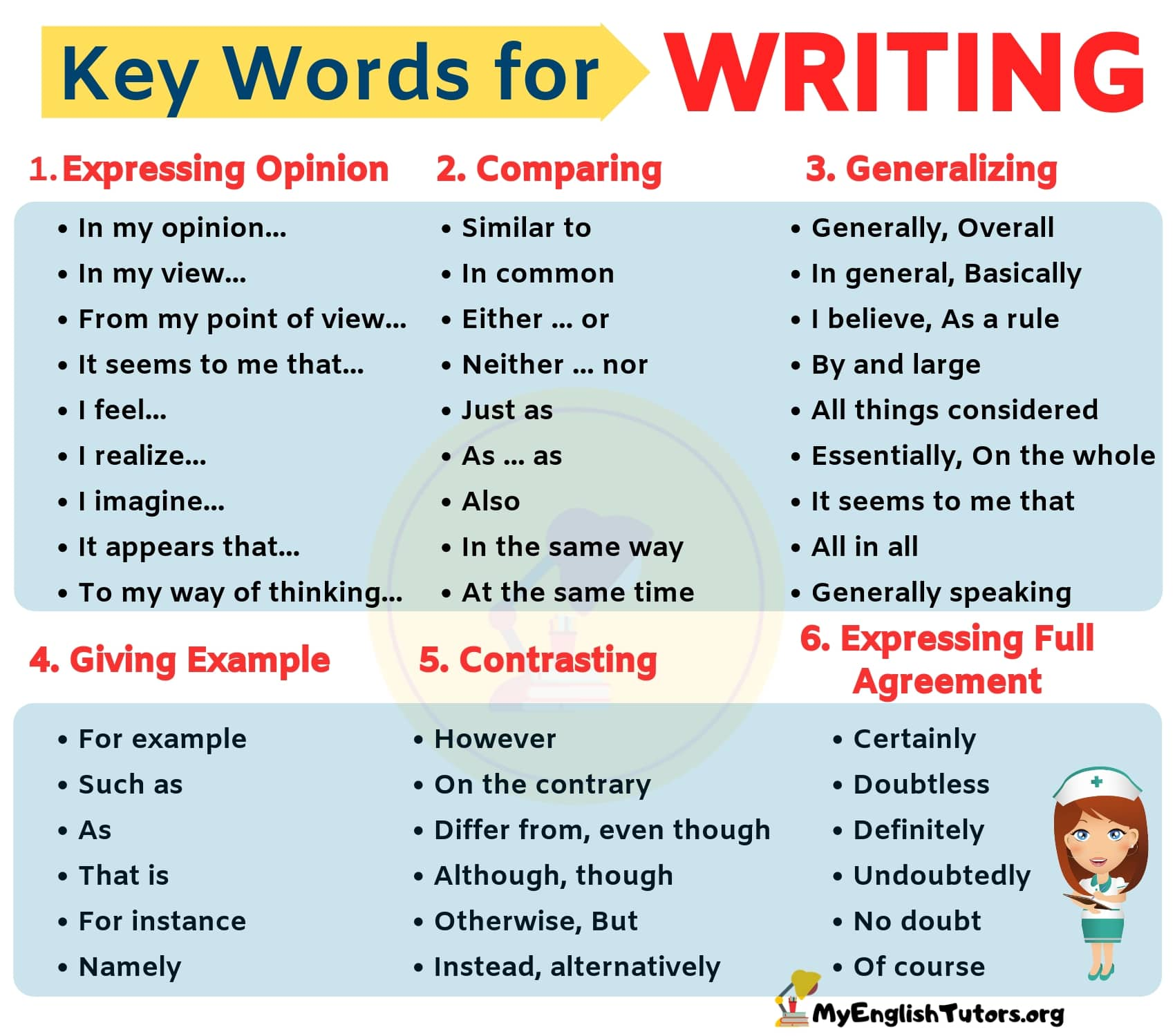 Linking Words | Key Words for Writing in English