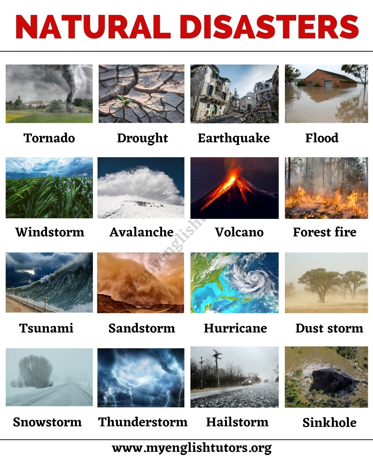 Natural Disasters: List of Common Natural Disasters with the Picture
