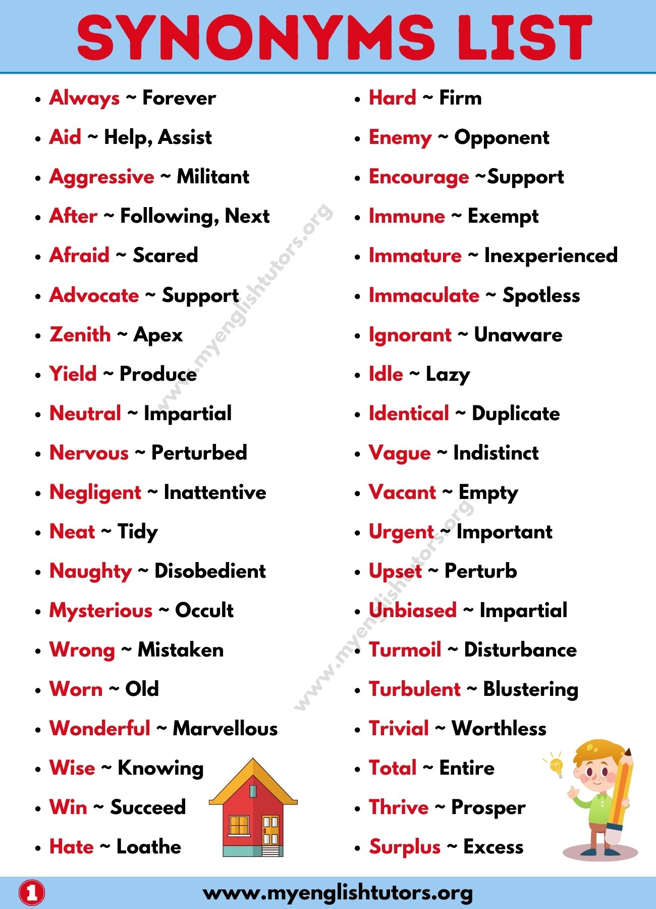 Synonym: List of 300+ Synonym Words List with Example Sentences