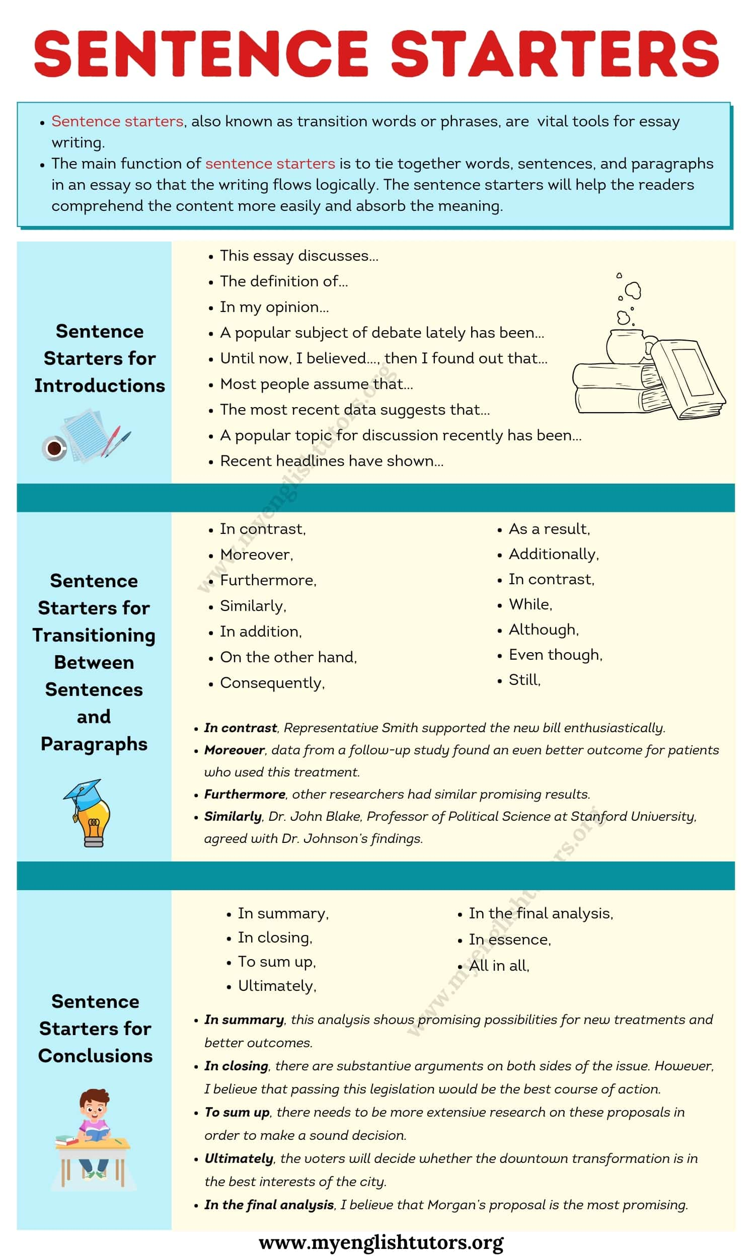 Sentence Starters: Definition, Rules and Remarkable Examples