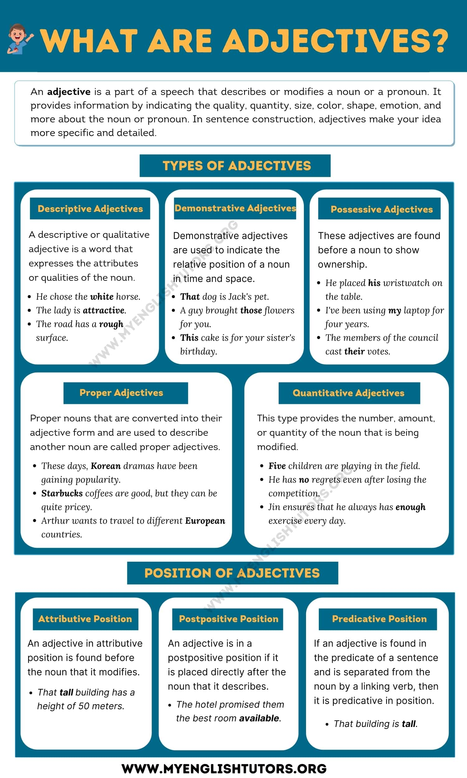What Are Adjectives? Types of Adjectives & Useful Examples